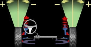 Развал схождения колес своими руками — пошаговая инструкция