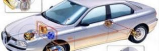 Промывка тормозной системы — чем промыть и какой очиститель тормозов выбрать?