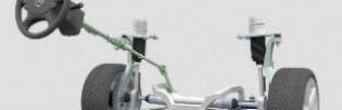Гидравлическая рулевая рейка авто – устройство и принцип работы