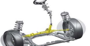 Рулевое управление автомобиля — виды и принцип работы рулевых механизмов