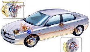 Промывка тормозной системы