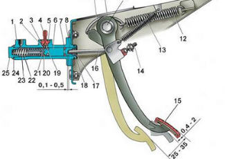 Схема педали сцепления