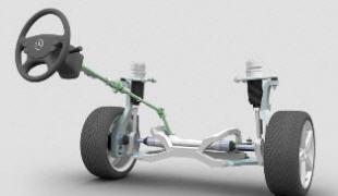 Гидравлическая рулевая рейка авто