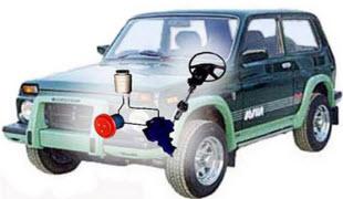 Гидроусилитель рулевого управления — задачи и принцип работы