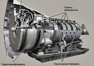 Схема автоматической коробки передач