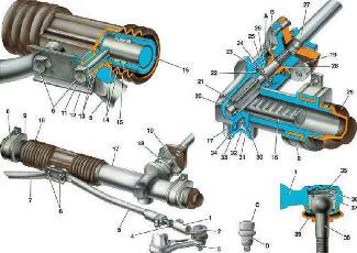 Рулевое управление ВАЗ 2110.  Устройство.