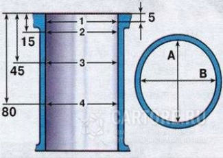 Схема — как проверить зазор между поршнем и цилиндром