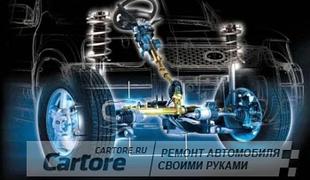 Назначение и устройство рулевого управления авто