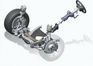 Основы конструкции рулевого управления