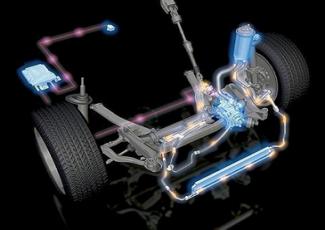 Ремонт рулевого управления — схема