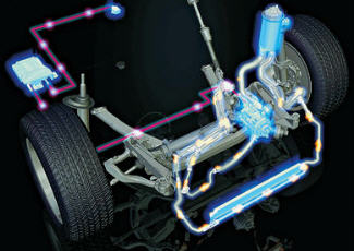 «Умное» рулевое управление