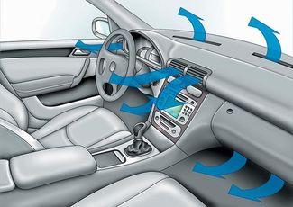 Схема кондиционирования в авто