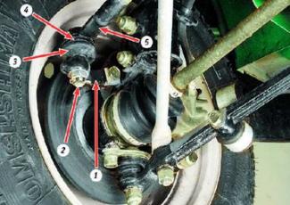 Как заменить наконечник рулевой тяги своими руками