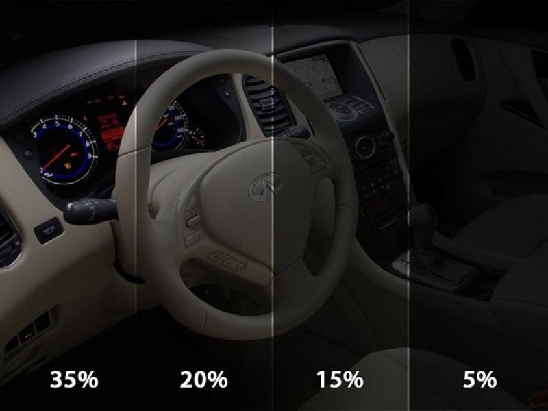 Изображение наглядного сравнения тонировок с различной светопропускаемостью