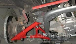 Замена рычага и пружин передней подвески в автомобиле