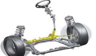 Виды и принцип работы рулевых механизмов